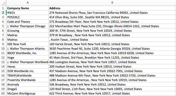 list of agencies spreadsheet